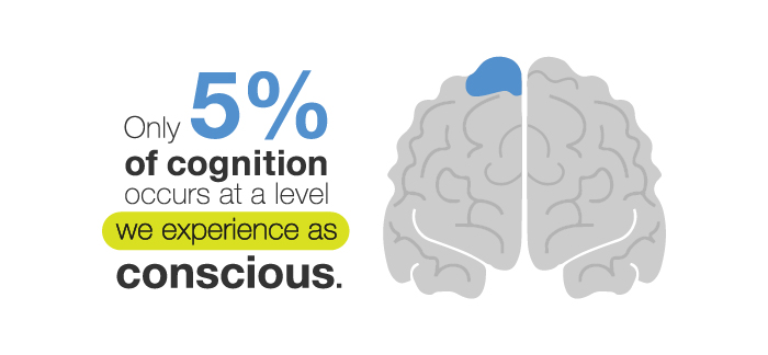 Neuromarketing tip: Only 5% of cognition at a level we experience as conscious